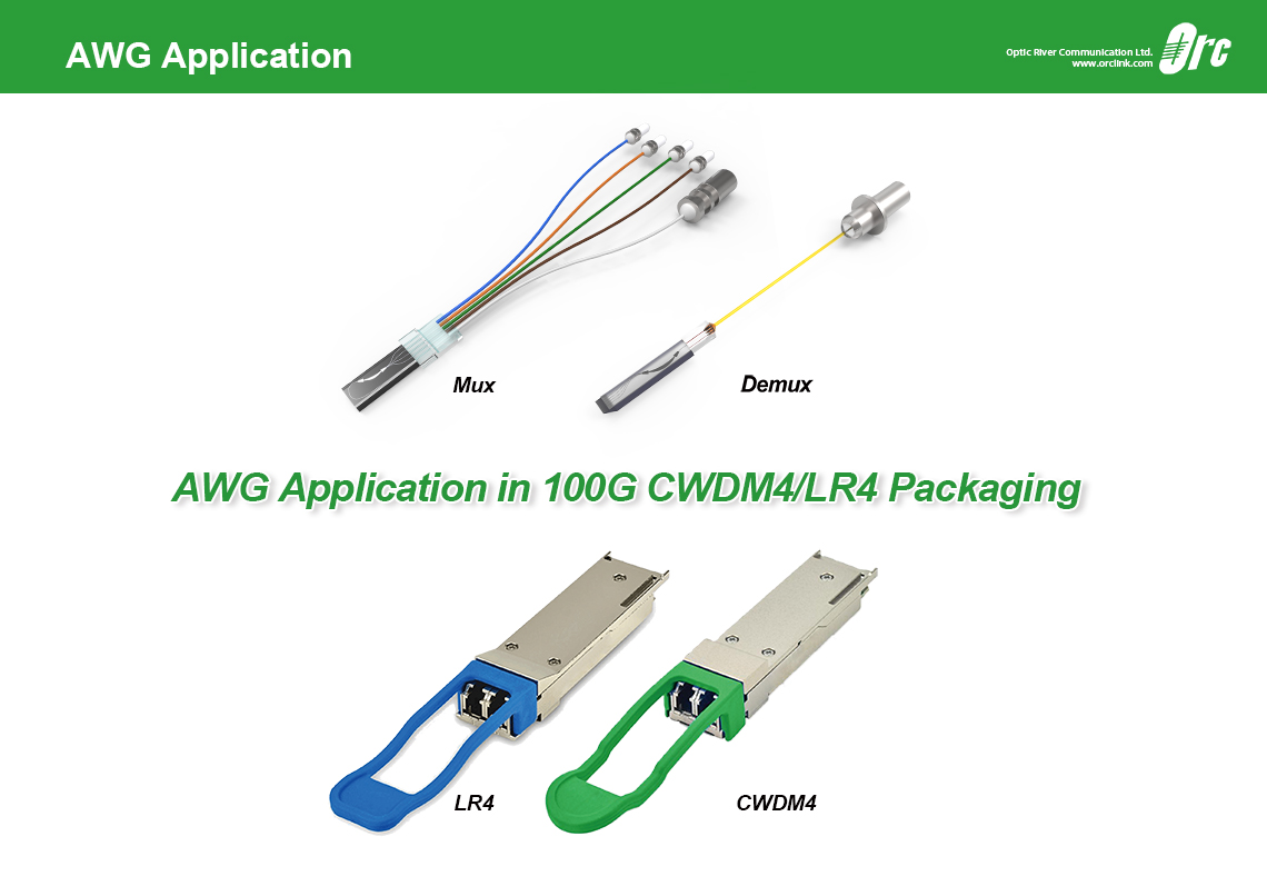 AWG Application
